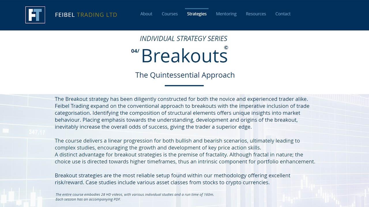 Feibel Trading – Breakouts