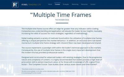 Feibel Trading – Multiple Timeframes